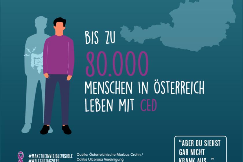 world ibd day 2019 at 840x560 - Welt-CED-Tag & 40 Fakten über Morbus Crohn