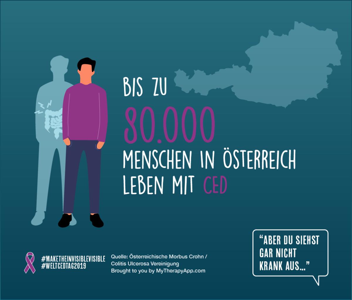 world ibd day 2019 at - Welt-CED-Tag & 40 Fakten über Morbus Crohn